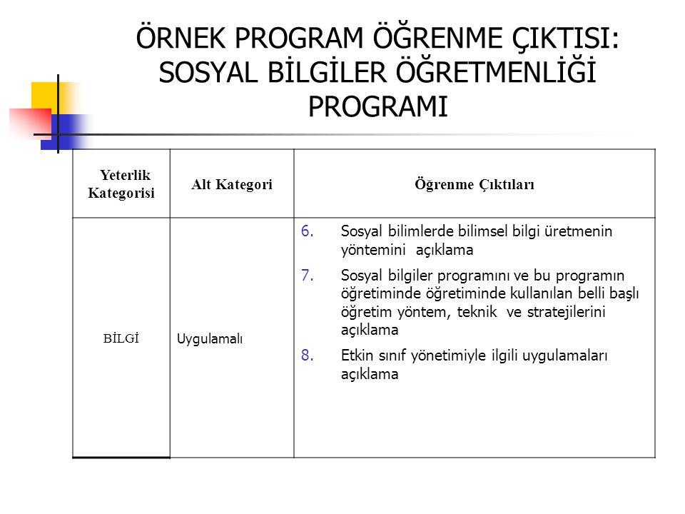 ÖRNEK PROGRAM ÖĞRENME ÇIKTISI: SOSYAL BİLGİLER ÖĞRETMENLİĞİ PROGRAMI