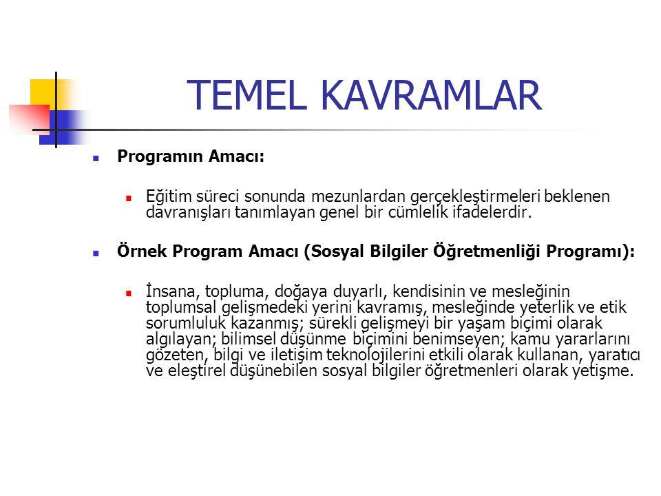 TEMEL KAVRAMLAR Programın Amacı: