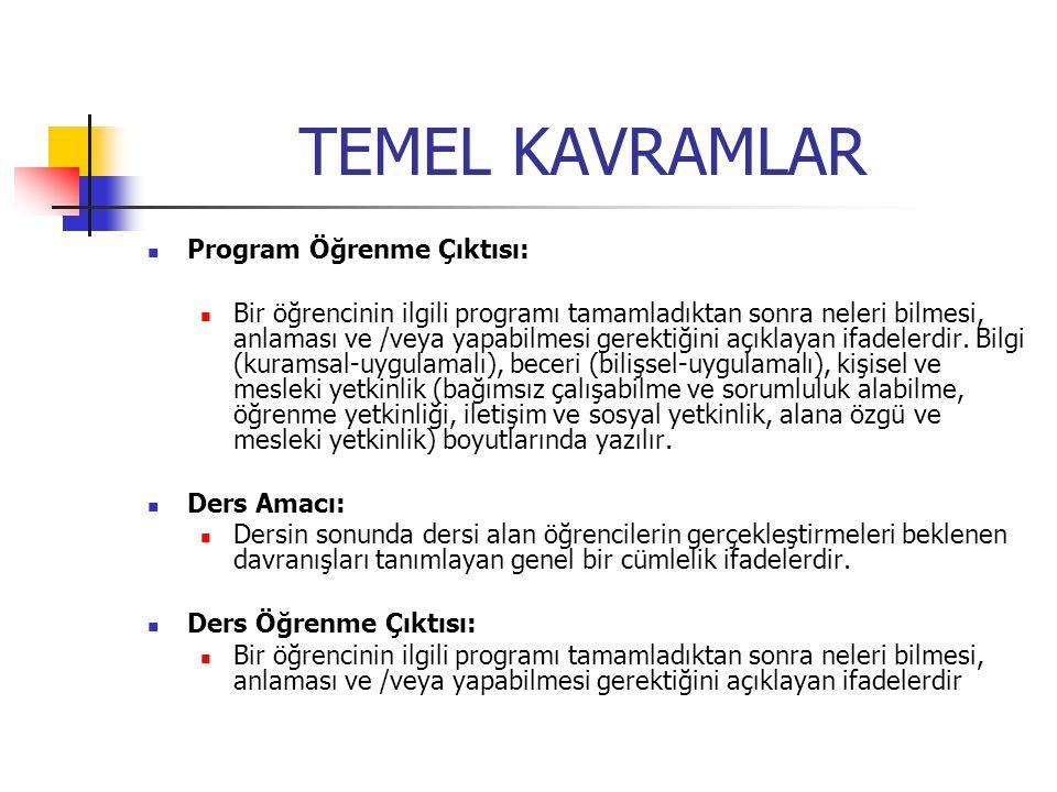 TEMEL KAVRAMLAR Program Öğrenme Çıktısı: