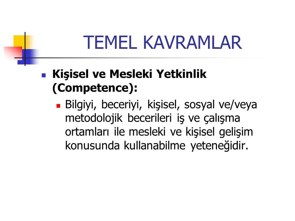 TEMEL KAVRAMLAR Kişisel ve Mesleki Yetkinlik (Competence):