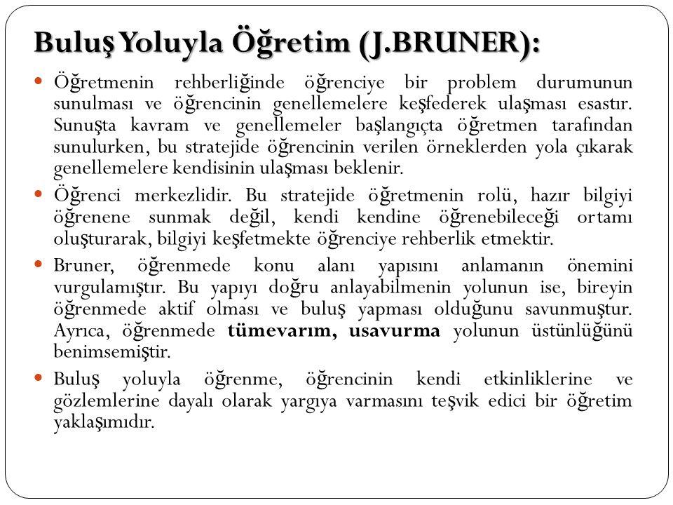 Buluş Yoluyla Öğretim (J.BRUNER):