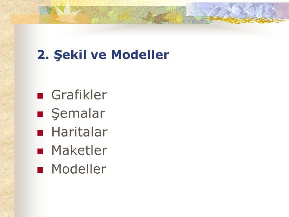 2. Şekil ve Modeller Grafikler Şemalar Haritalar Maketler Modeller