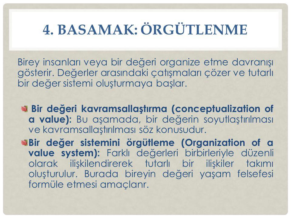 4. Basamak: Örgütlenme