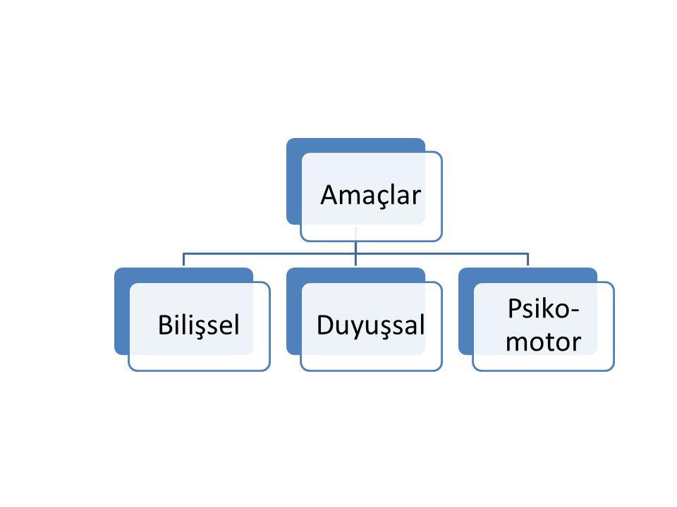 Amaçlar Bilişsel Duyuşsal Psiko-motor