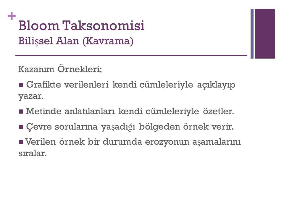 Bloom Taksonomisi Bilişsel Alan (Kavrama)