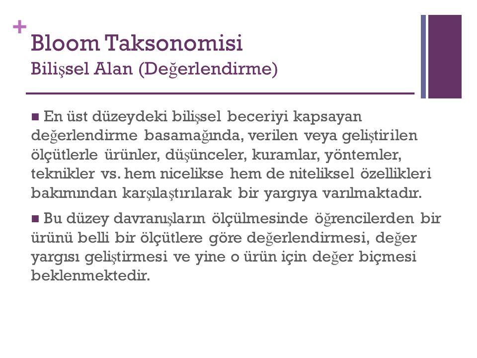 Bloom Taksonomisi Bilişsel Alan (Değerlendirme)