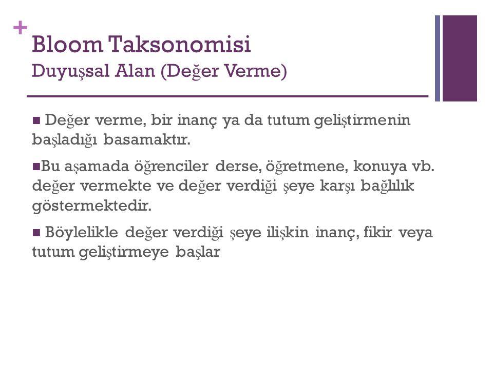 Bloom Taksonomisi Duyuşsal Alan (Değer Verme)