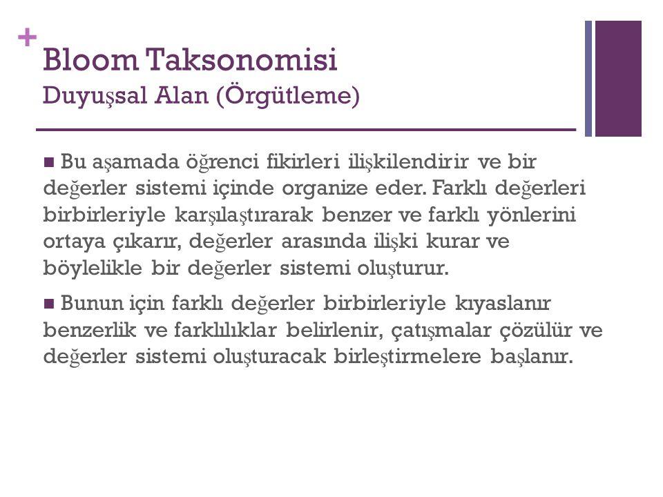Bloom Taksonomisi Duyuşsal Alan (Örgütleme)