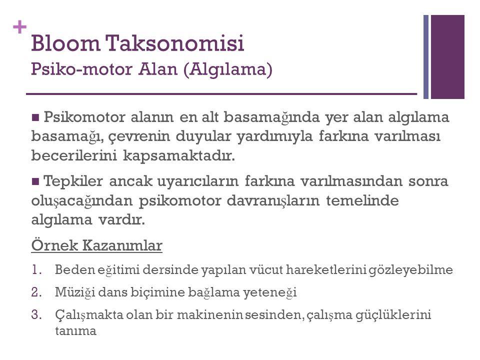 Bloom Taksonomisi Psiko-motor Alan (Algılama)