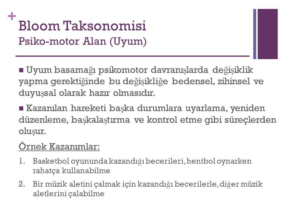 Bloom Taksonomisi Psiko-motor Alan (Uyum)