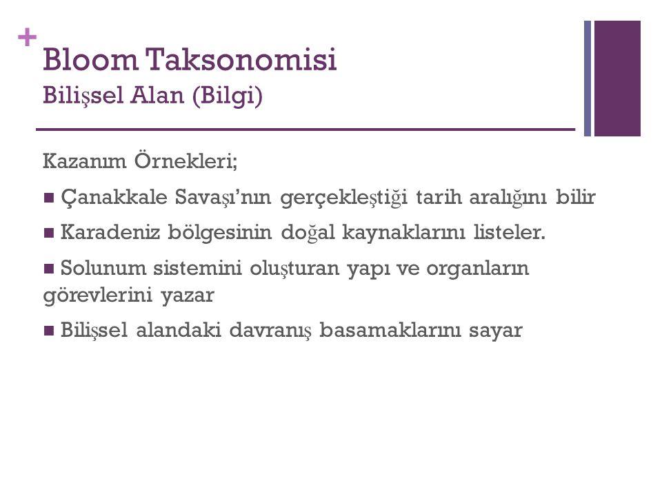 Bloom Taksonomisi Bilişsel Alan (Bilgi)