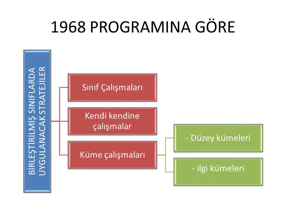 1968 PROGRAMINA GÖRE Sınıf Çalışmaları