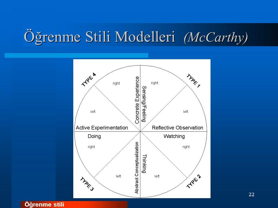 Öğrenme Stili Modelleri (McCarthy)