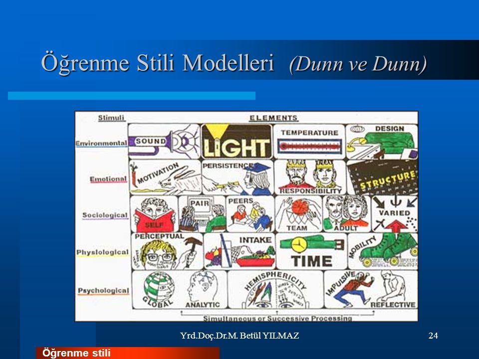 Öğrenme Stili Modelleri (Dunn ve Dunn)