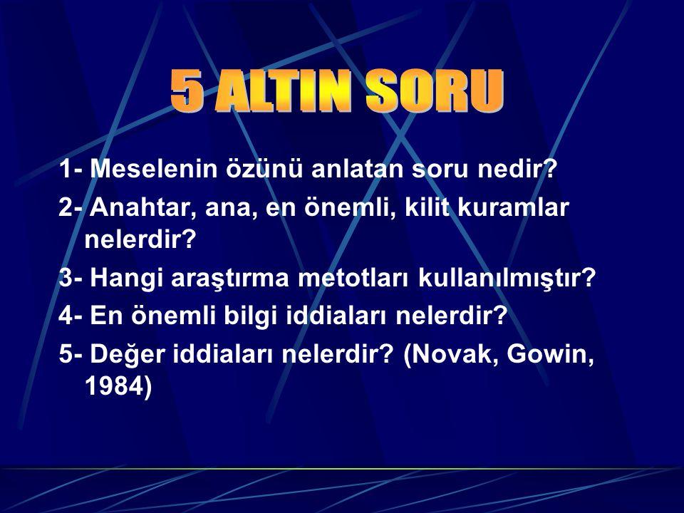 5 ALTIN SORU 1- Meselenin özünü anlatan soru nedir