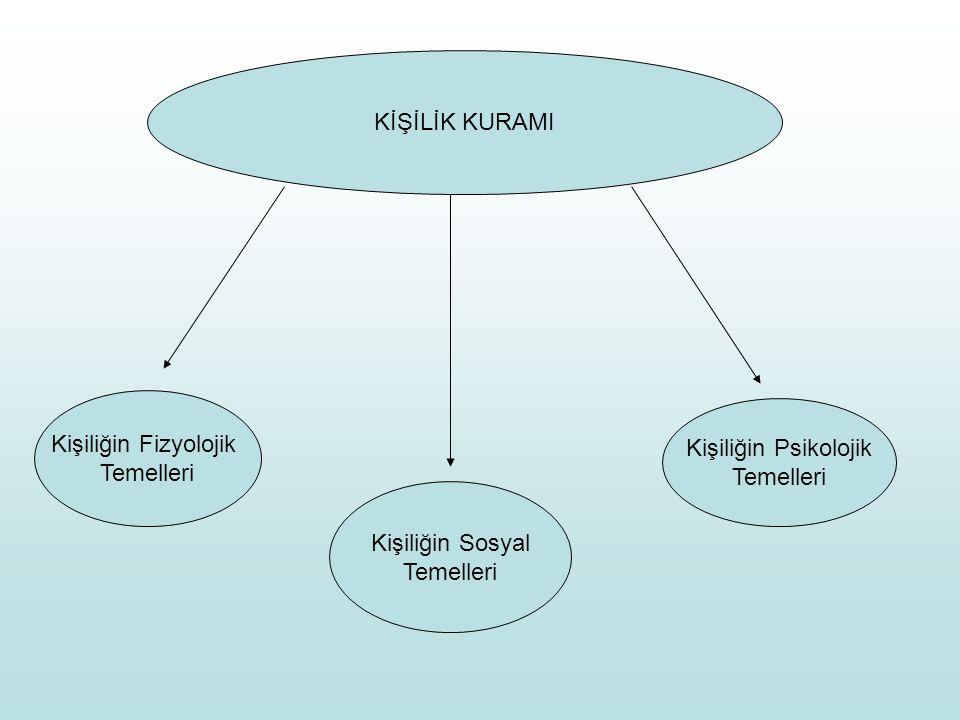 KİŞİLİK KURAMI Kişiliğin Fizyolojik. Temelleri. Kişiliğin Psikolojik. Temelleri. Kişiliğin Sosyal.