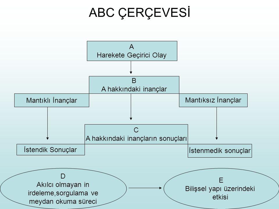 ABC ÇERÇEVESİ A Harekete Geçirici Olay B A hakkındaki inançlar