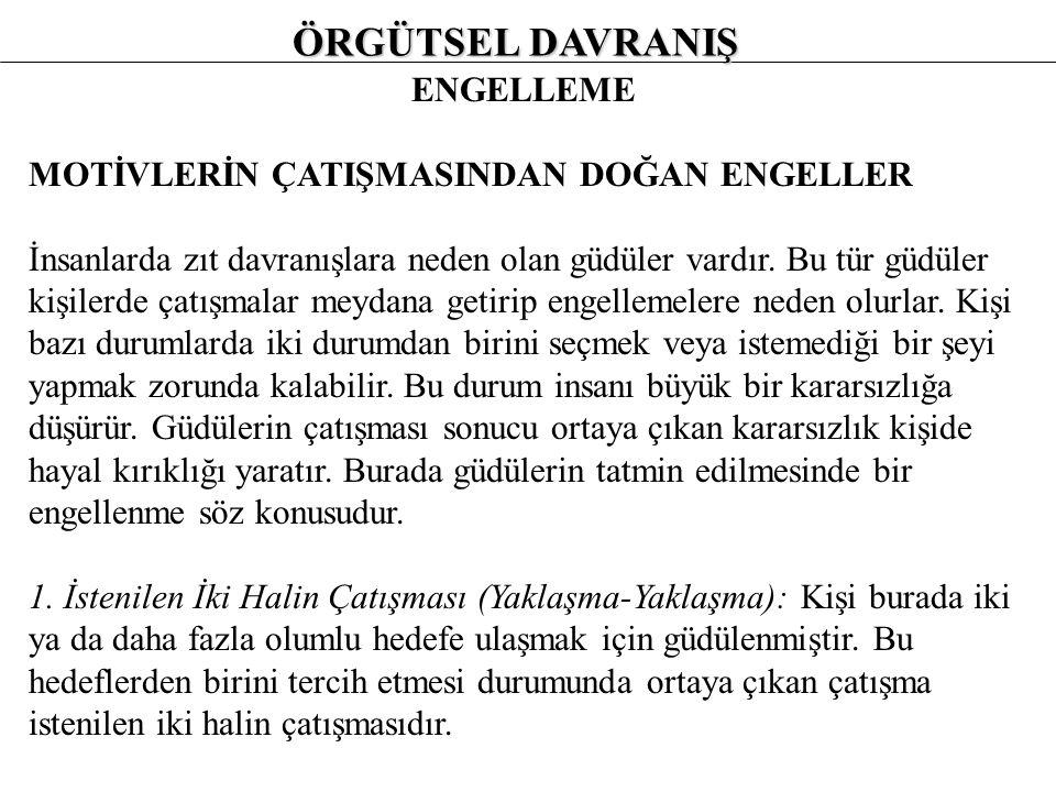 ÖRGÜTSEL DAVRANIŞ ENGELLEME MOTİVLERİN ÇATIŞMASINDAN DOĞAN ENGELLER
