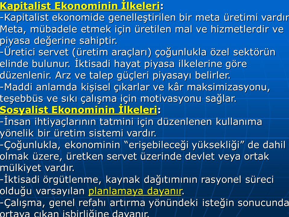 Kapitalist Ekonominin İlkeleri: