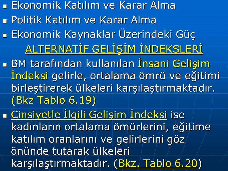 ALTERNATİF GELİŞİM İNDEKSLERİ