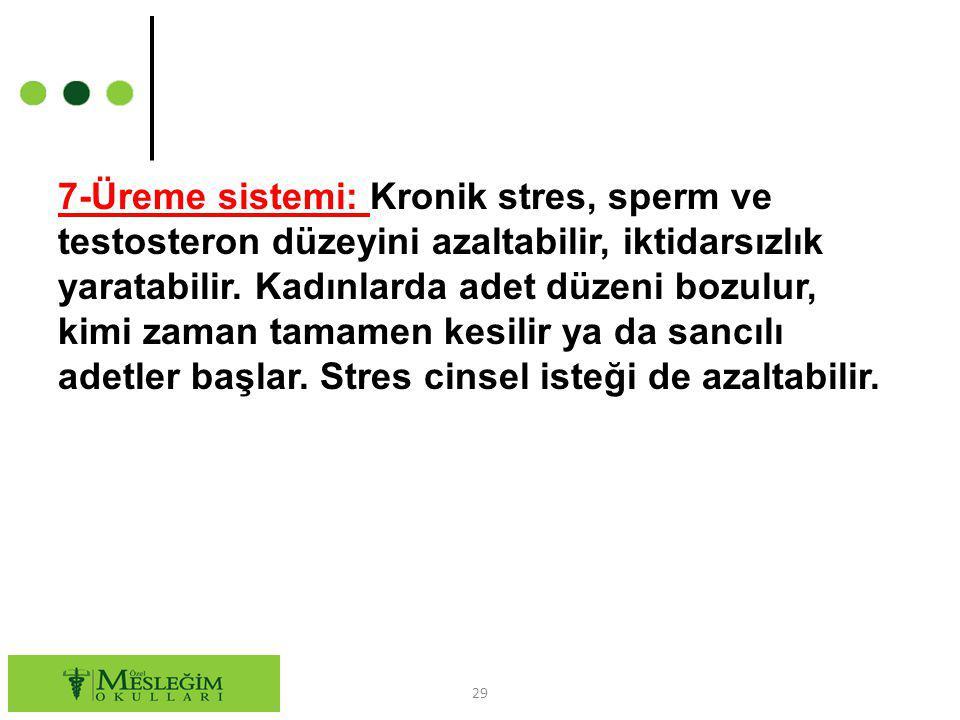 7-Üreme sistemi: Kronik stres, sperm ve testosteron düzeyini azaltabilir, iktidarsızlık yaratabilir.