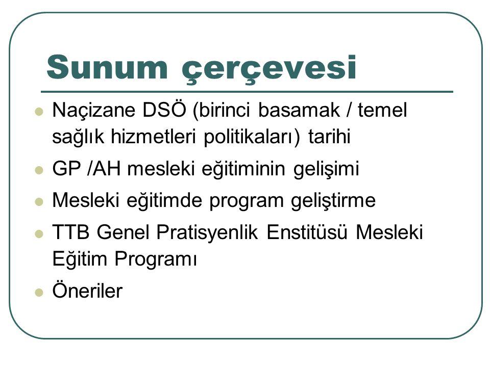 Sunum çerçevesi Naçizane DSÖ (birinci basamak / temel sağlık hizmetleri politikaları) tarihi. GP /AH mesleki eğitiminin gelişimi.