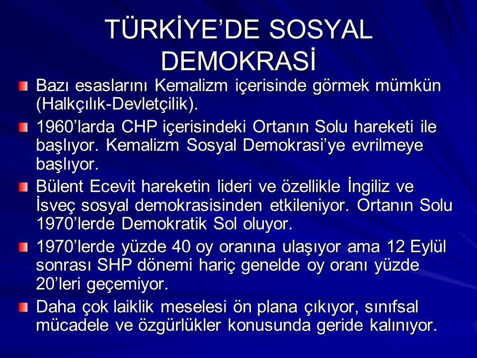 TÜRKİYE'DE SOSYAL DEMOKRASİ