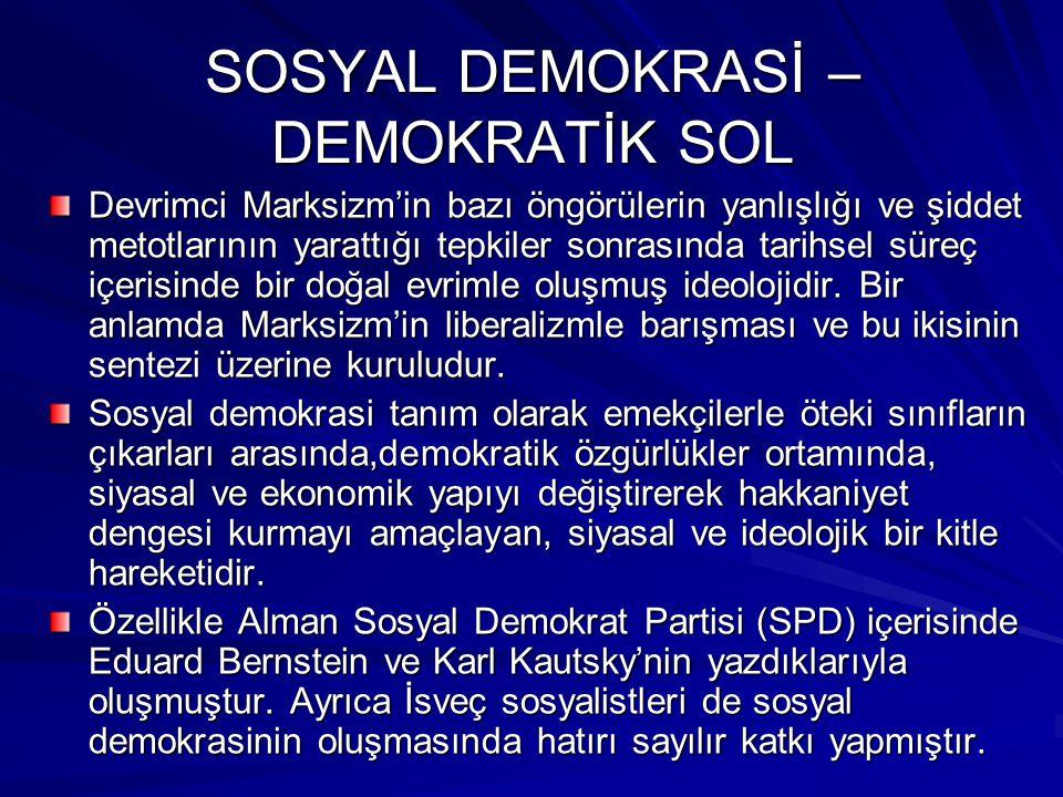 SOSYAL DEMOKRASİ – DEMOKRATİK SOL