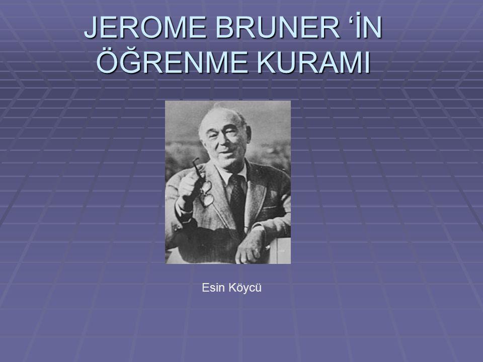 JEROME BRUNER 'İN ÖĞRENME KURAMI