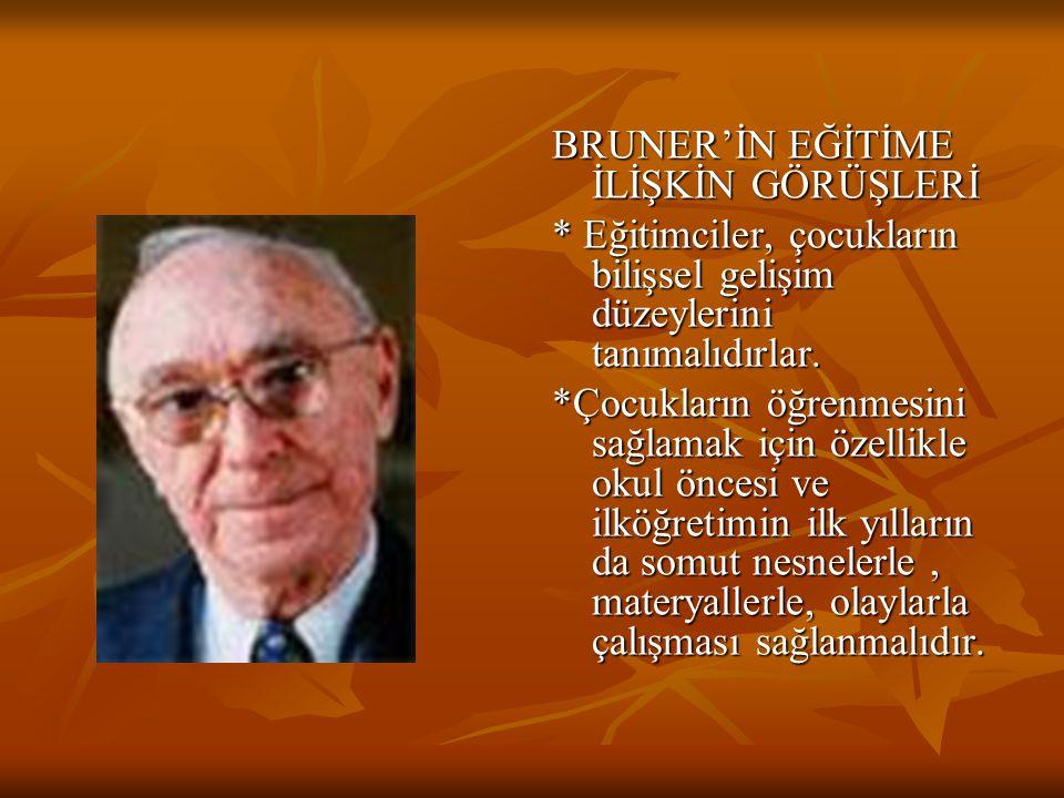 BRUNER'İN EĞİTİME İLİŞKİN GÖRÜŞLERİ