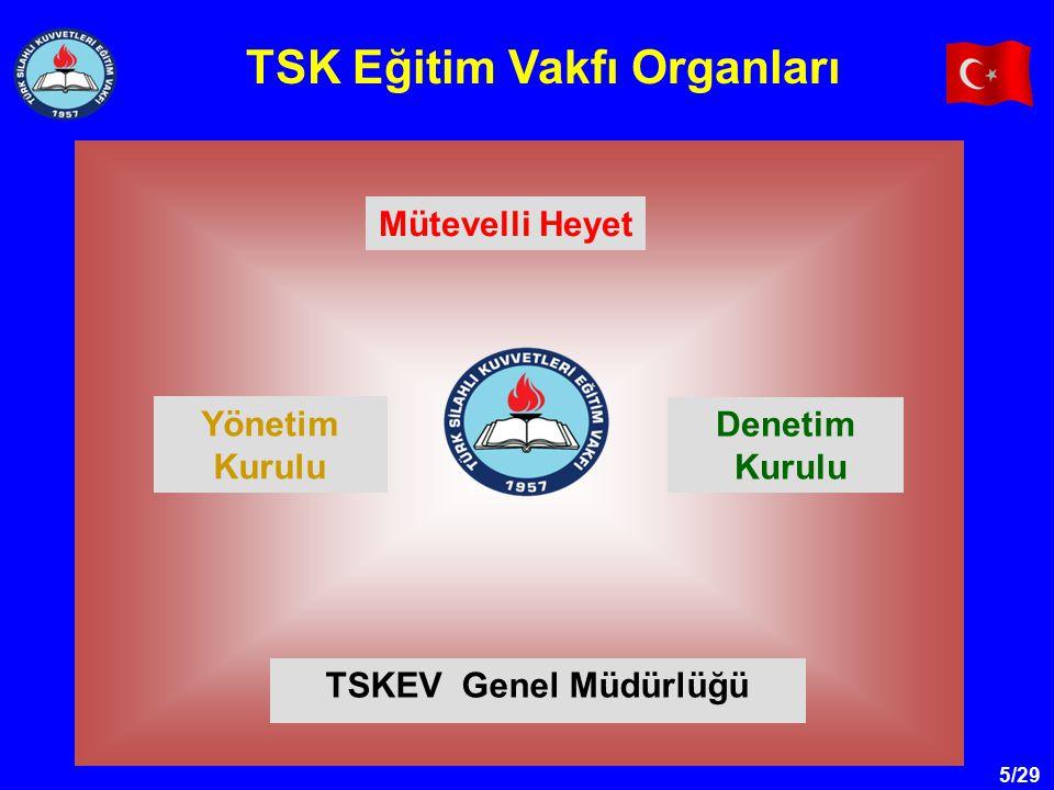 TSK Eğitim Vakfı Organları