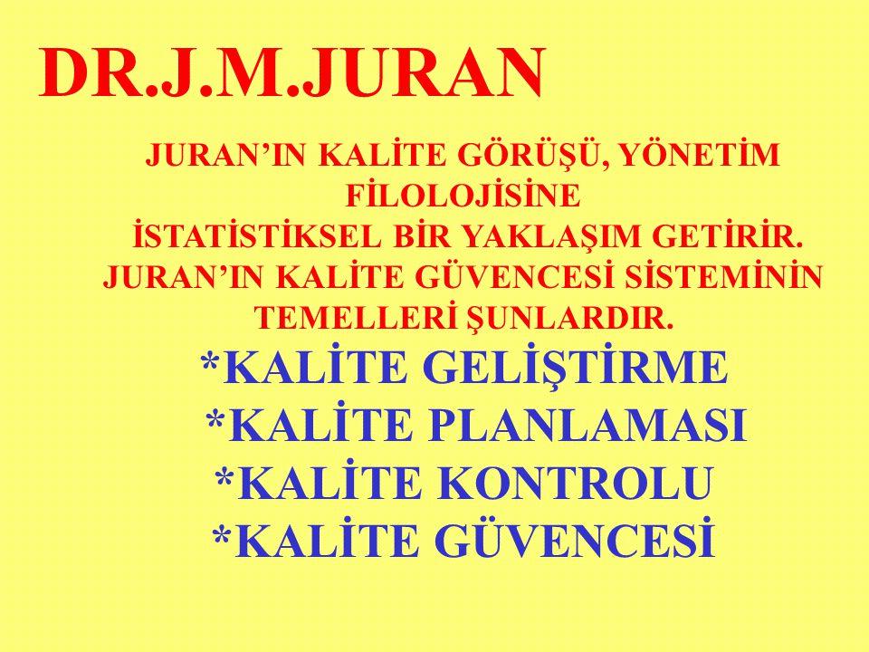 DR.J.M.JURAN *KALİTE GELİŞTİRME *KALİTE PLANLAMASI *KALİTE KONTROLU