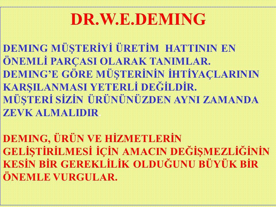 DR.W.E.DEMING DEMING MÜŞTERİYİ ÜRETİM HATTININ EN ÖNEMLİ PARÇASI OLARAK TANIMLAR.