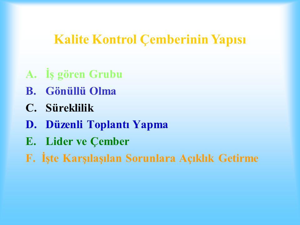 Kalite Kontrol Çemberinin Yapısı