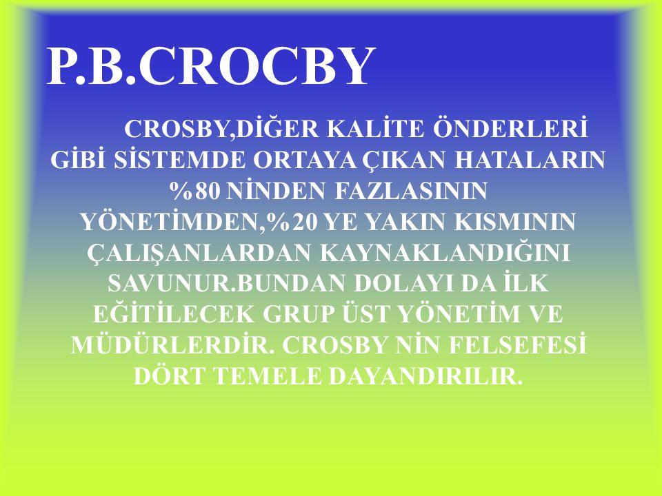 P.B.CROCBY