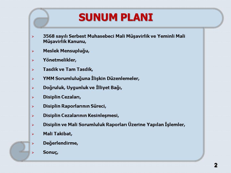 SUNUM PLANI 3568 sayılı Serbest Muhasebeci Mali Müşavirlik ve Yeminli Mali Müşavirlik Kanunu, Meslek Mensupluğu,