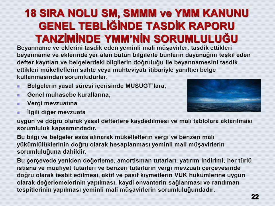 18 SIRA NOLU SM, SMMM ve YMM KANUNU GENEL TEBLİĞİNDE TASDİK RAPORU TANZİMİNDE YMM'NİN SORUMLULUĞU