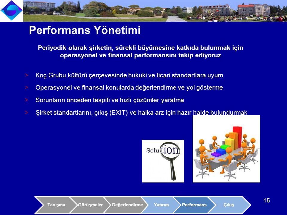 Performans Yönetimi Periyodik olarak şirketin, sürekli büyümesine katkıda bulunmak için operasyonel ve finansal performansını takip ediyoruz.