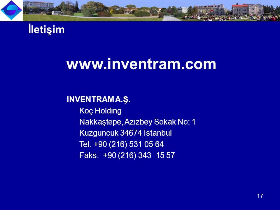 www.inventram.com İletişim Koç Holding Nakkaştepe, Azizbey Sokak No: 1