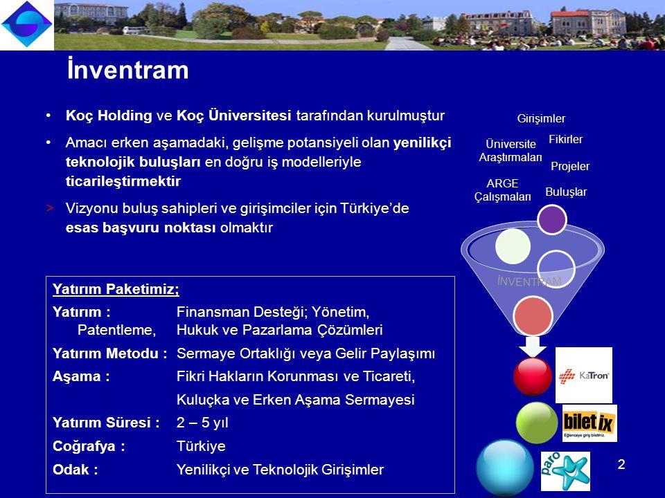 İnventram Koç Holding ve Koç Üniversitesi tarafından kurulmuştur