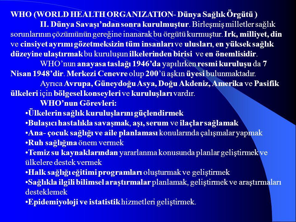 WHO (WORLD HEALTH ORGANIZATION- Dünya Sağlık Örgütü )