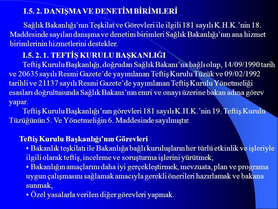 I.5. 2. DANIŞMA VE DENETİM BİRİMLERİ