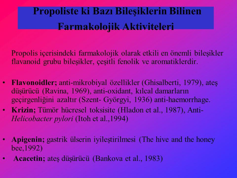 Propoliste ki Bazı Bileşiklerin Bilinen Farmakolojik Aktiviteleri