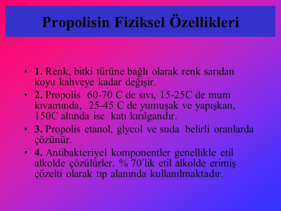 Propolisin Fiziksel Özellikleri
