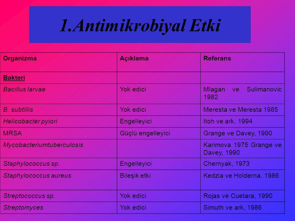 1.Antimikrobiyal Etki Organizma Açıklama Referans Bakteri