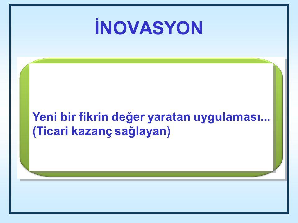 İNOVASYON Yeni bir fikrin değer yaratan uygulaması...