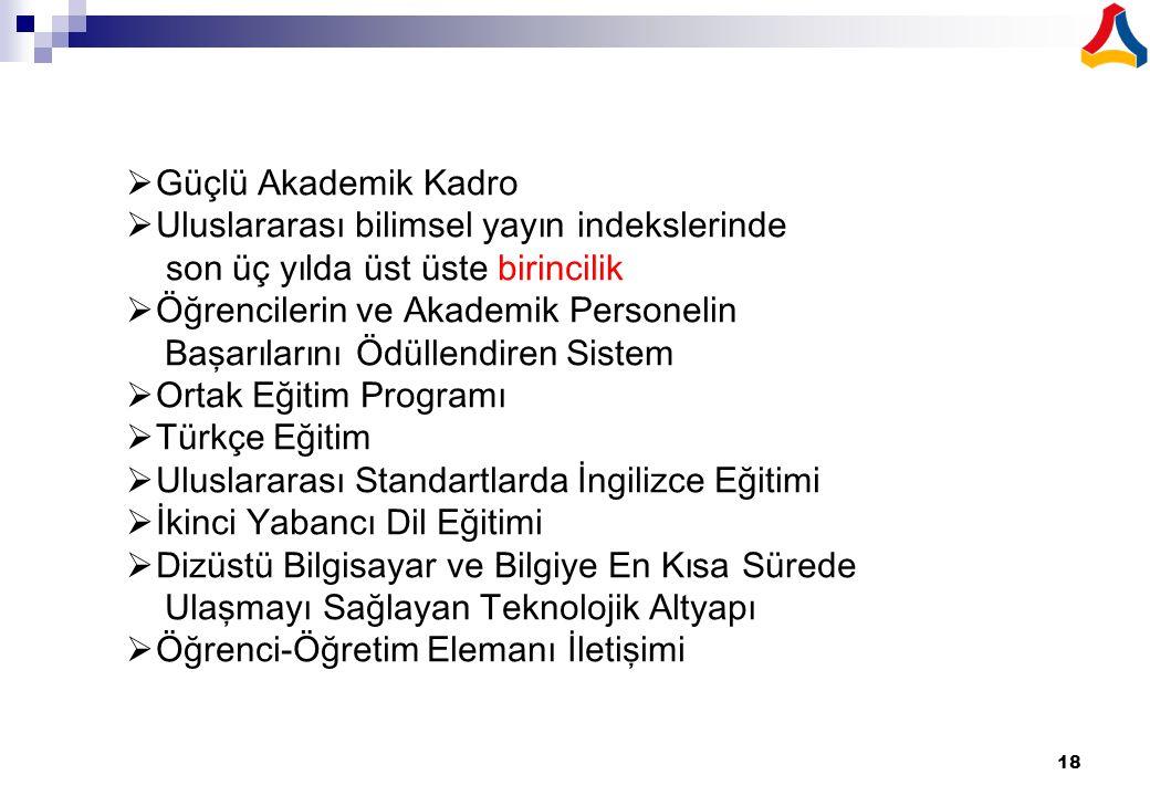 Güçlü Akademik Kadro Uluslararası bilimsel yayın indekslerinde. son üç yılda üst üste birincilik. Öğrencilerin ve Akademik Personelin.