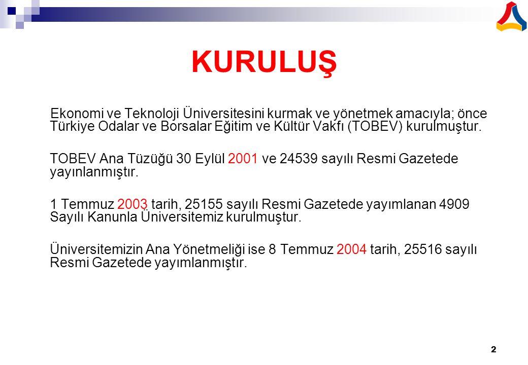 KURULUŞ Ekonomi ve Teknoloji Üniversitesini kurmak ve yönetmek amacıyla; önce Türkiye Odalar ve Borsalar Eğitim ve Kültür Vakfı (TOBEV) kurulmuştur.