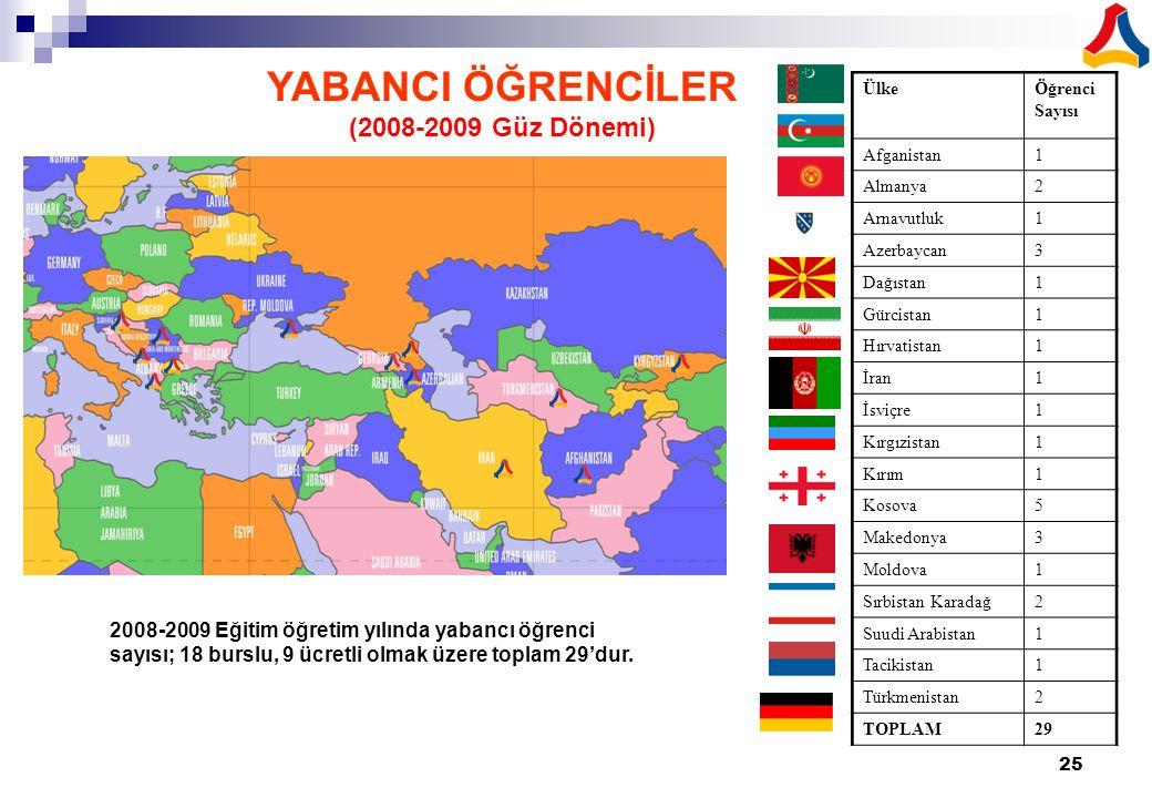 YABANCI ÖĞRENCİLER (2008-2009 Güz Dönemi)