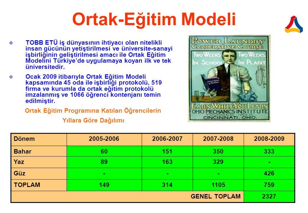 Ortak-Eğitim Modeli